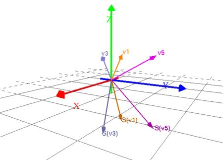 projektion av linje på plan
